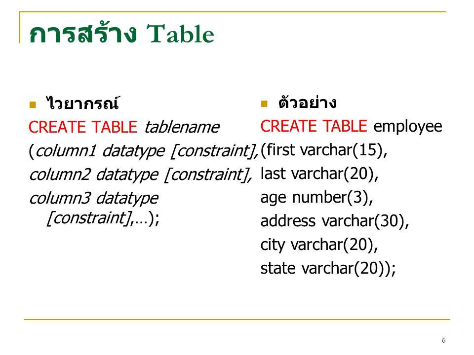 การสร้าง Table ตัวอย่าง CREATE TABLE employee ไวยากรณ์