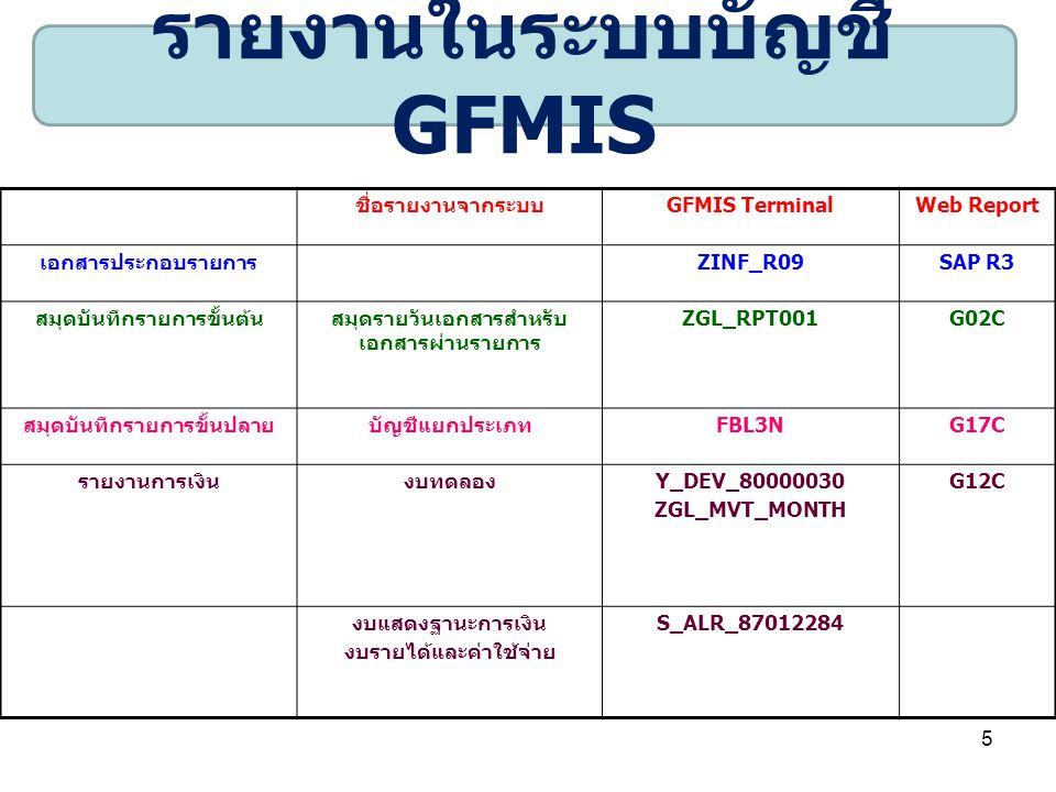 รายงานในระบบบัญชี GFMIS