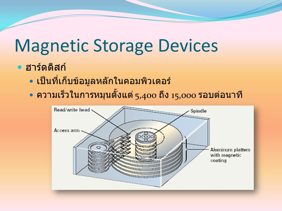 Magnetic Storage Devices