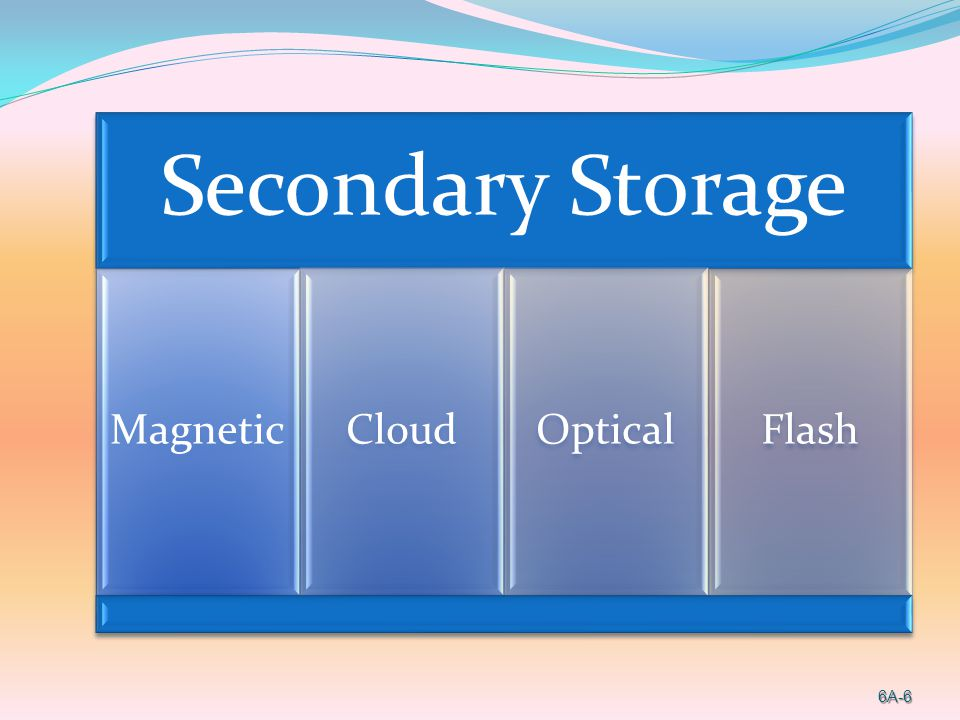 Secondary Storage Magnetic Cloud Optical Flash