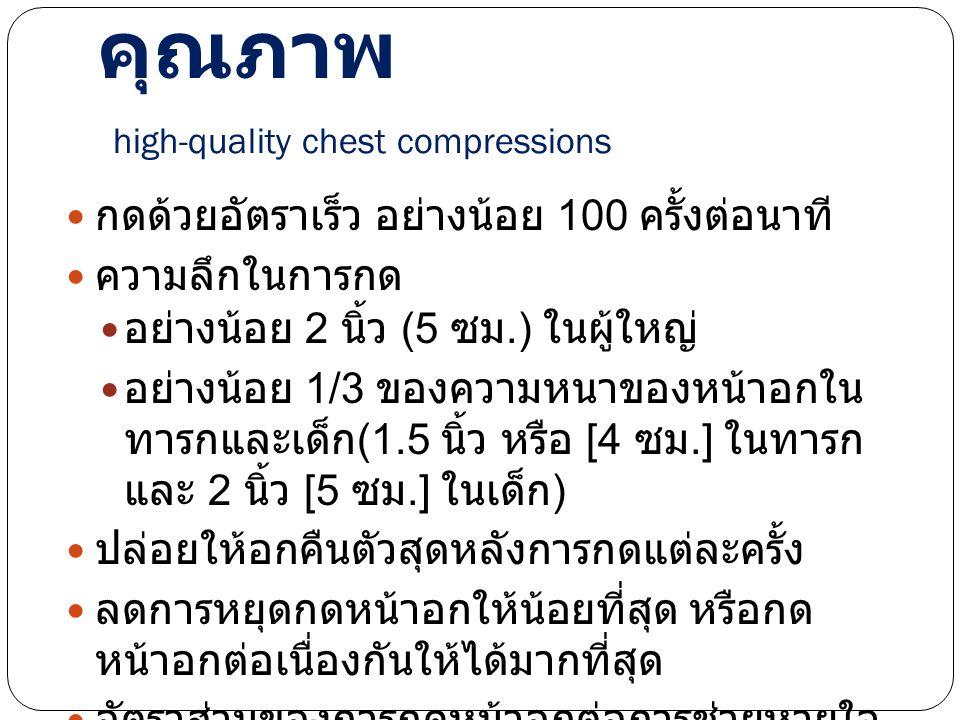 การกดหน้าอกอย่างมีคุณภาพ high-quality chest compressions