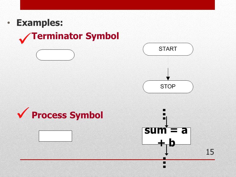 Examples: Terminator Symbol Process Symbol   ... sum = a + b ...