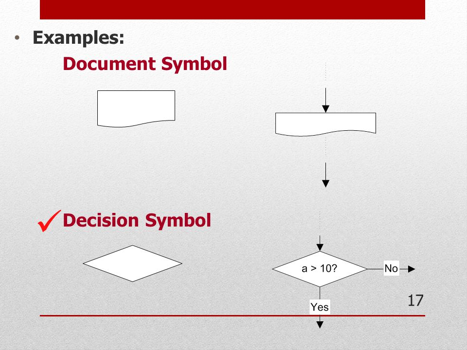 Examples: Document Symbol Decision Symbol 