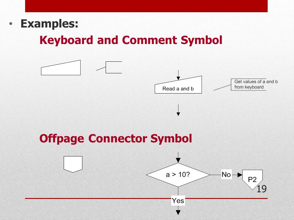 Examples: Keyboard and Comment Symbol Offpage Connector Symbol