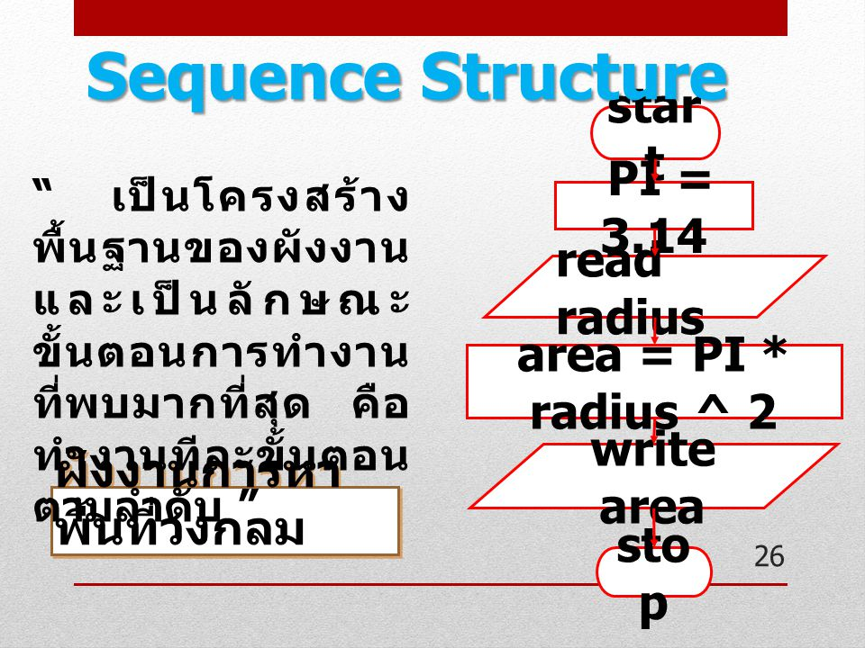 Sequence Structure start PI = 3.14 read radius area = PI * radius ^ 2