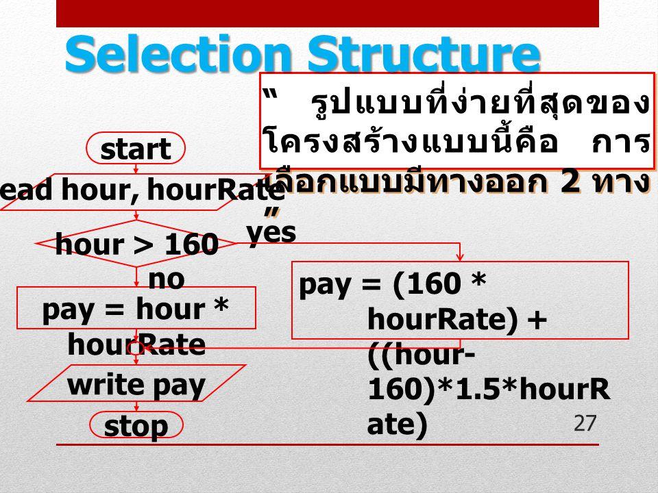 Selection Structure รูปแบบที่ง่ายที่สุดของโครงสร้างแบบนี้คือ การเลือกแบบมีทางออก 2 ทาง start. read hour, hourRate.