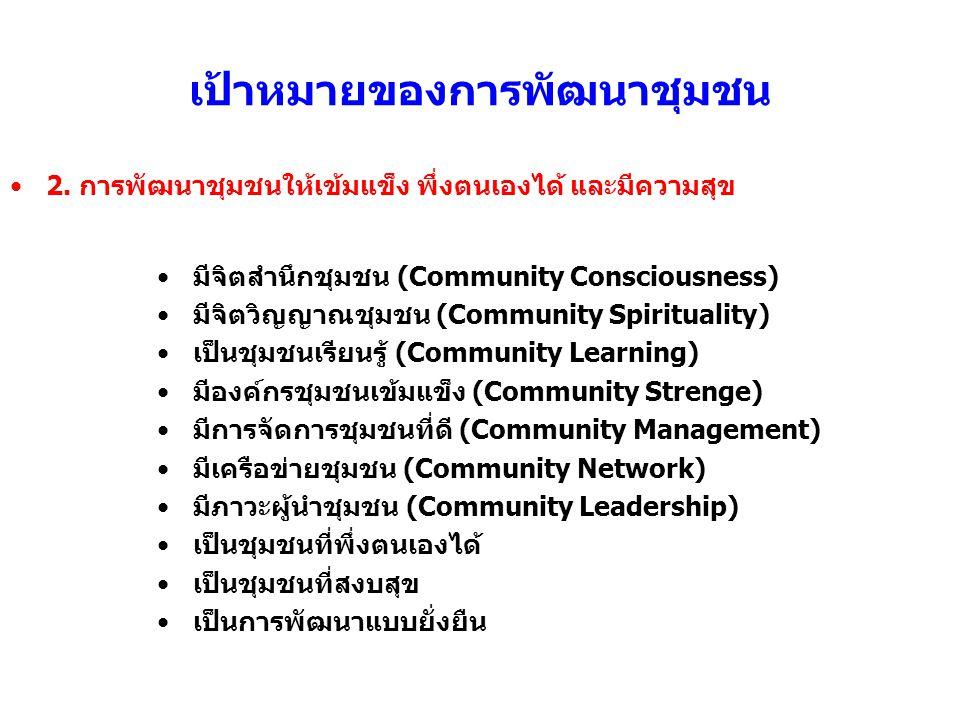 เป้าหมายของการพัฒนาชุมชน