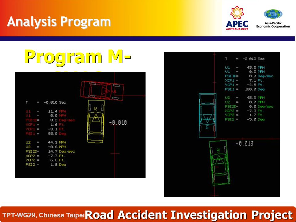 Program M-SMAC Analysis Program Road Accident Investigation Project