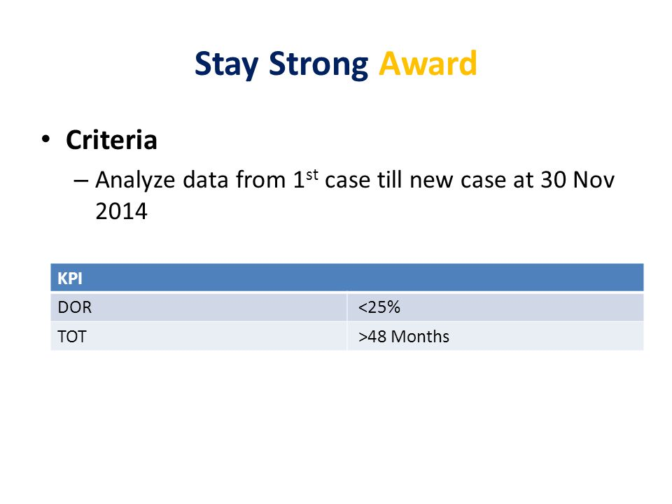 Stay Strong Award Criteria