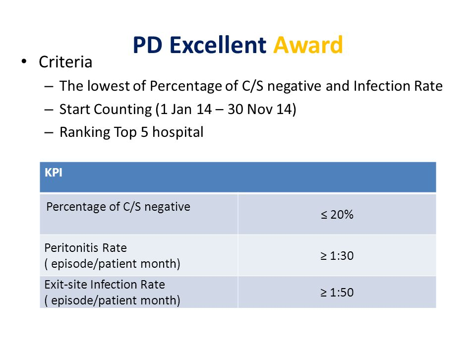 PD Excellent Award Criteria