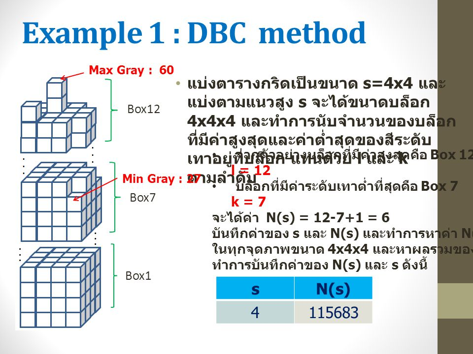 Example 1 : DBC method Max Gray : 60.