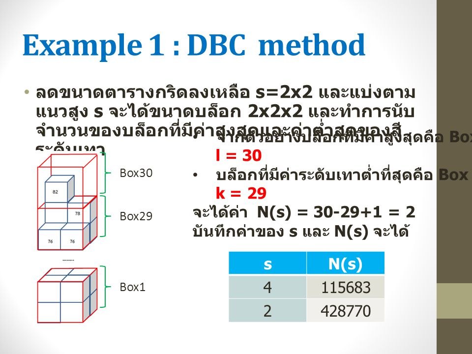 Example 1 : DBC method