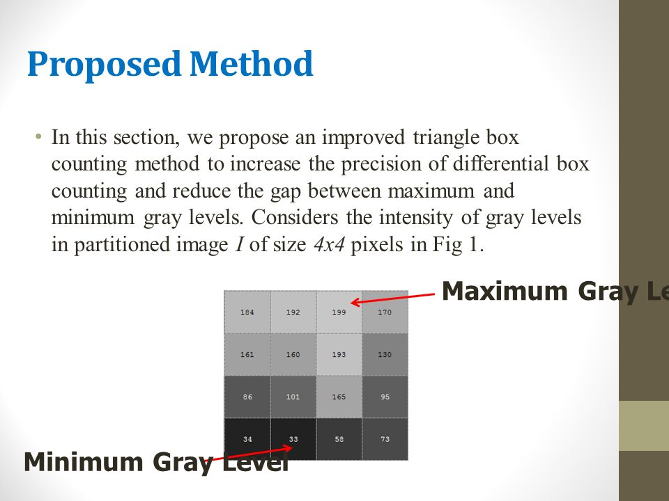 Proposed Method Maximum Gray Level Minimum Gray Level