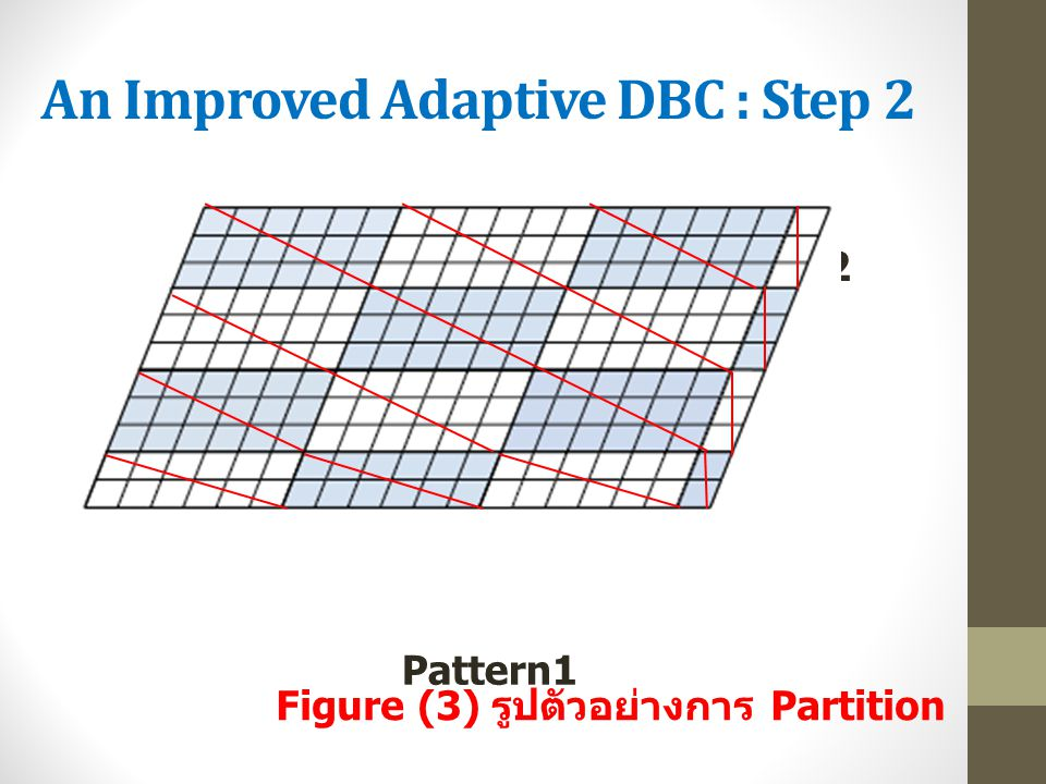 An Improved Adaptive DBC : Step 2