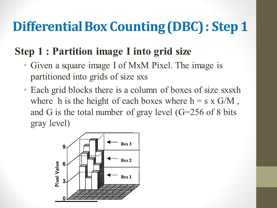 Differential Box Counting (DBC) : Step 1