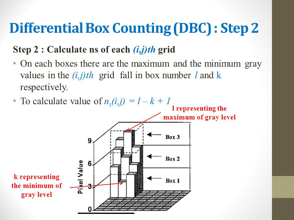 Differential Box Counting (DBC) : Step 2