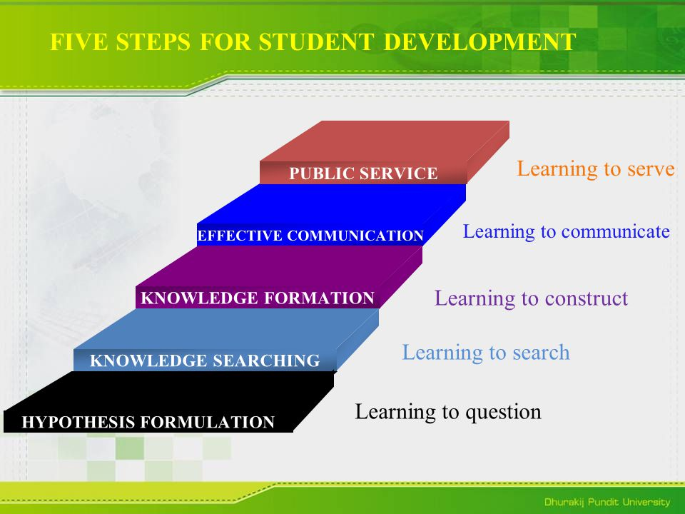 FIVE STEPS FOR STUDENT DEVELOPMENT