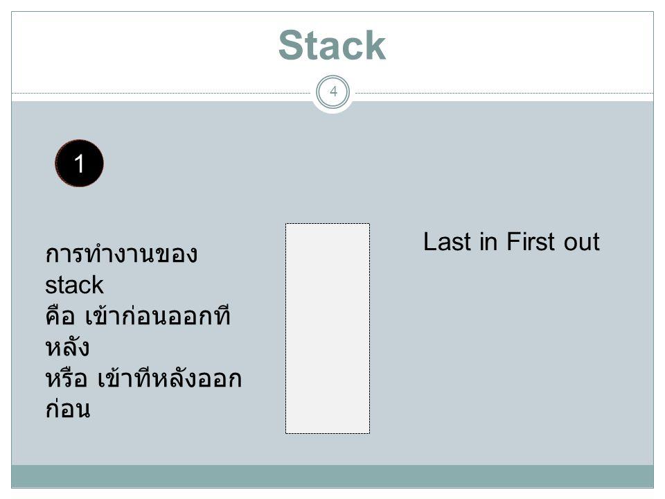 Stack 3 2 1 Last in First out การทำงานของ stack คือ เข้าก่อนออกทีหลัง