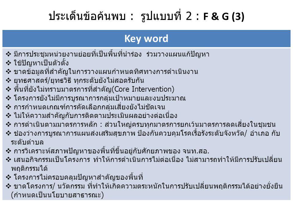 ประเด็นข้อค้นพบ : รูปแบบที่ 2 : F & G (3)
