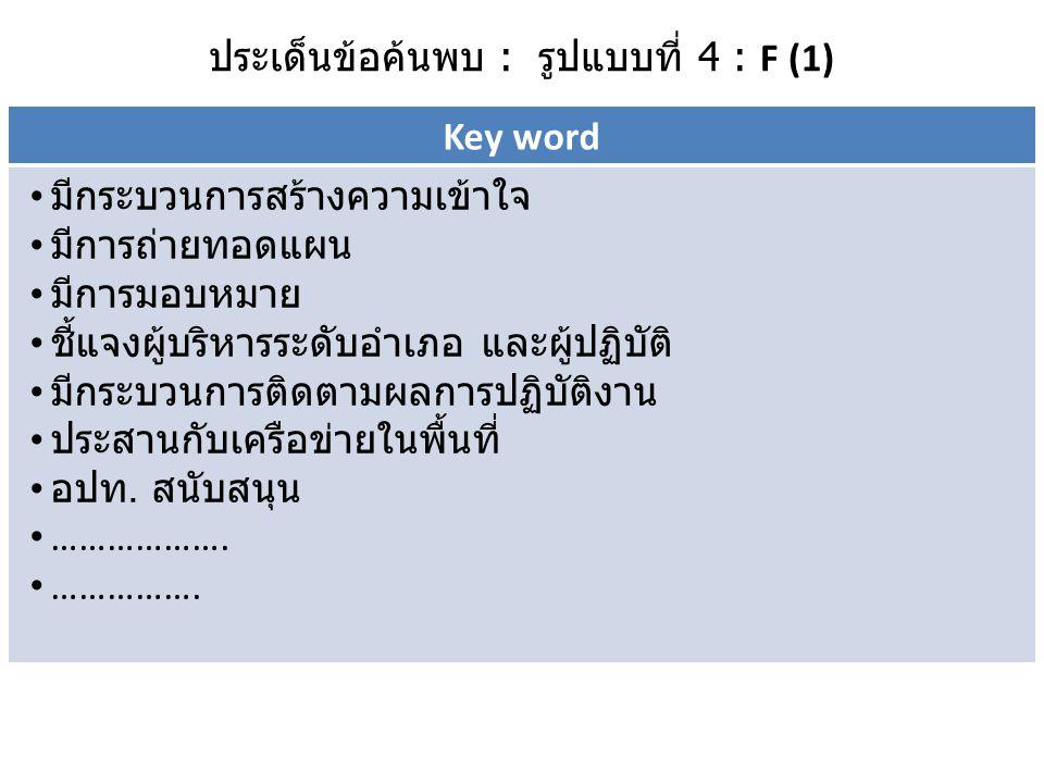 ประเด็นข้อค้นพบ : รูปแบบที่ 4 : F (1)