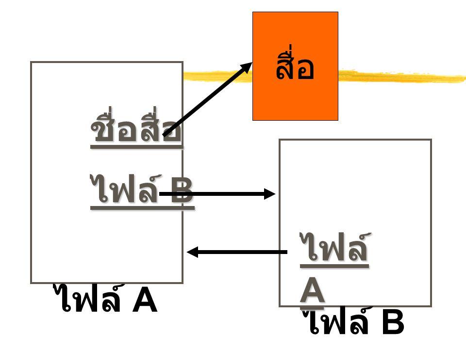 สื่อ ชื่อสื่อ ไฟล์ B ไฟล์ A ไฟล์ A ไฟล์ B