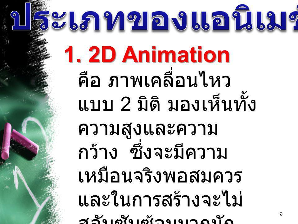 ประเภทของแอนิเมชัน 1. 2D Animation