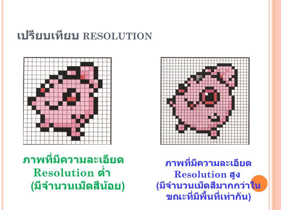 เปรียบเทียบ resolution