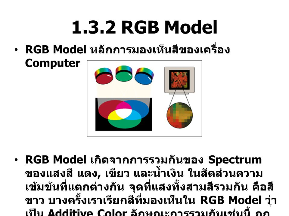 1.3.2 RGB Model RGB Model หลักการมองเห็นสีของเครื่อง Computer