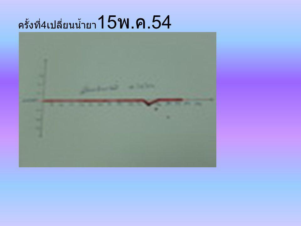 ครั้งที่4เปลี่ยนน้ำยา15พ.ค.54