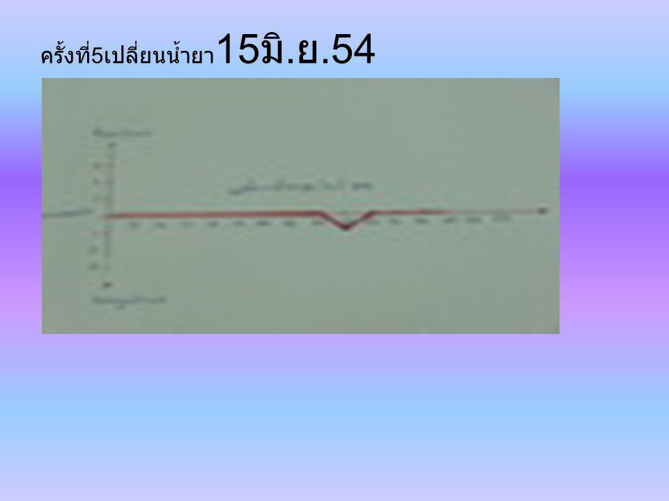 ครั้งที่5เปลี่ยนน้ำยา15มิ.ย.54