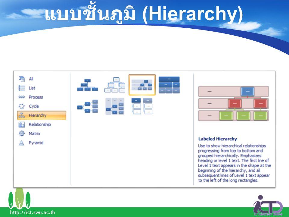แบบชั้นภูมิ (Hierarchy)