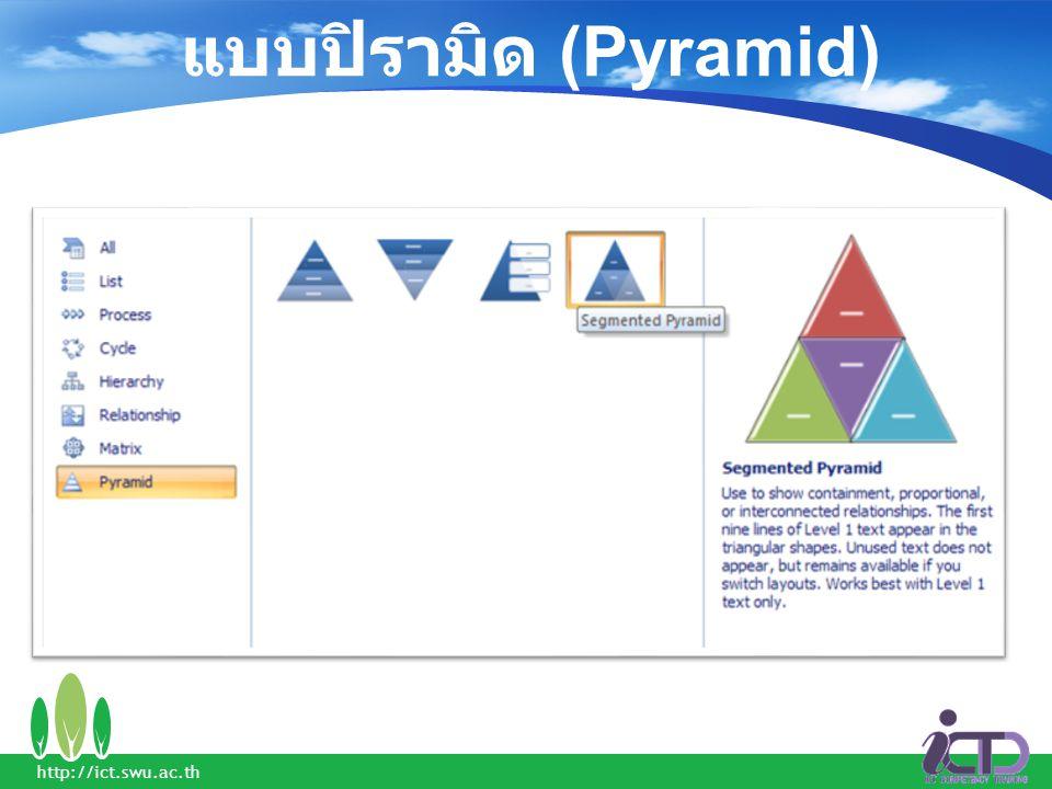 แบบปิรามิด (Pyramid) http://ict.swu.ac.th