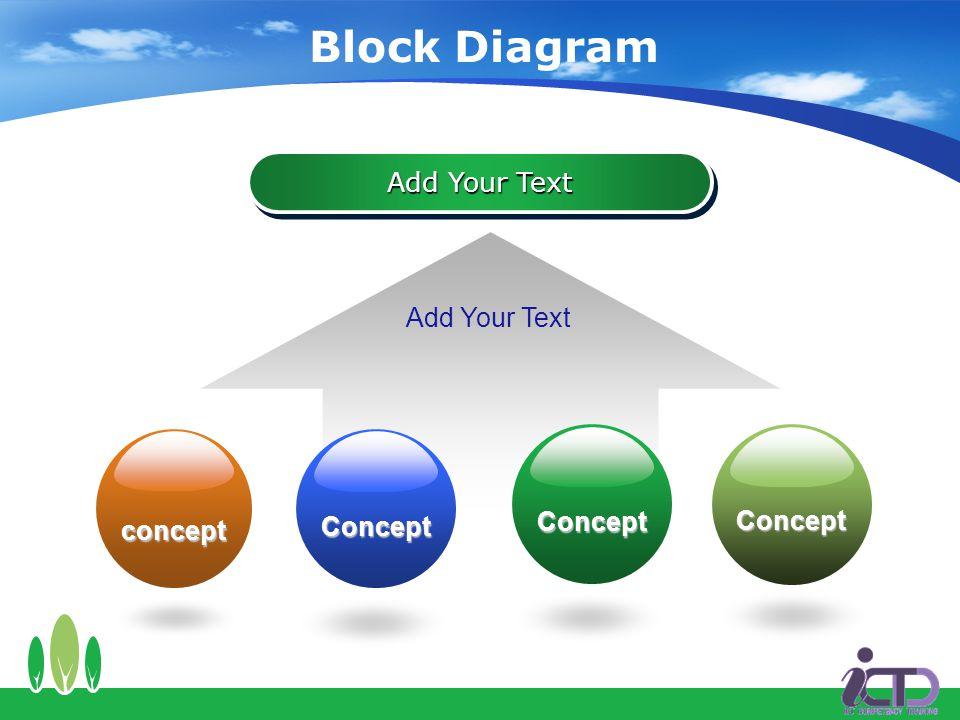 Block Diagram Add Your Text concept Concept