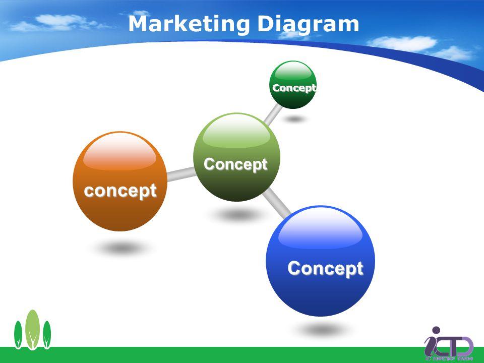 Marketing Diagram Concept concept