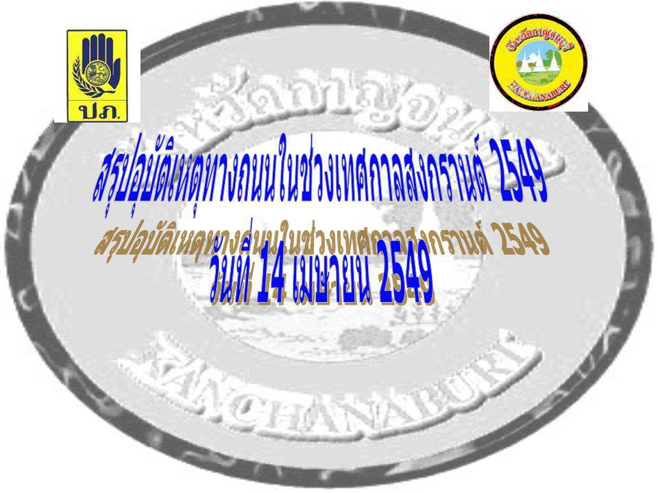 สรุปอุบัติเหตุทางถนนในช่วงเทศกาลสงกรานต์ 2549