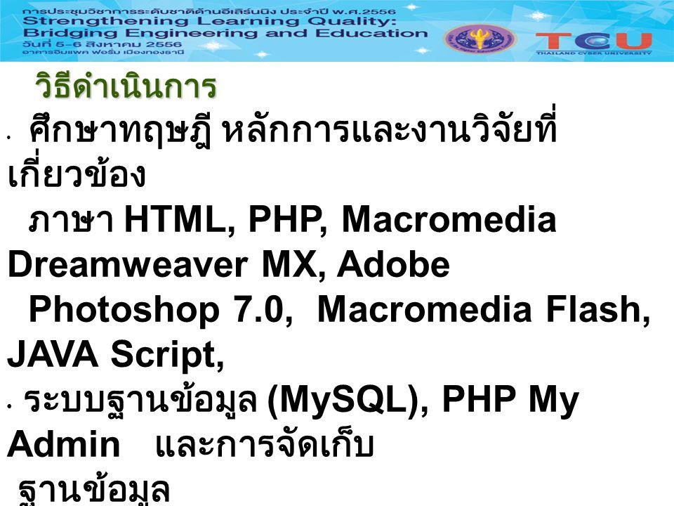 ภาษา HTML, PHP, Macromedia Dreamweaver MX, Adobe