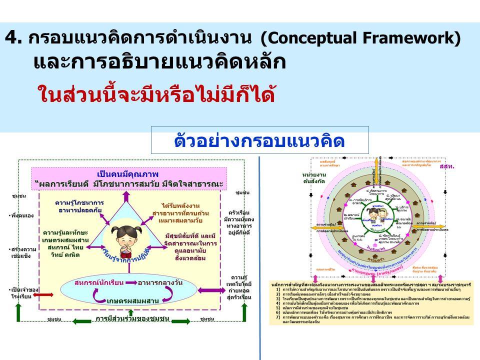 4. กรอบแนวคิดการดำเนินงาน (Conceptual Framework)
