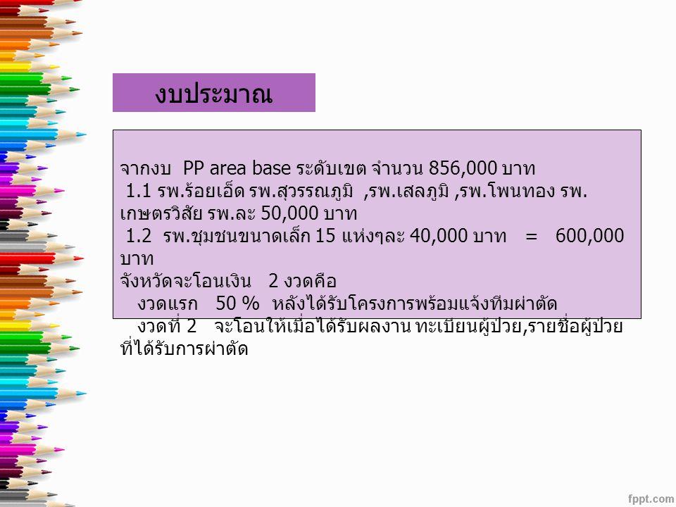 งบประมาณ จากงบ PP area base ระดับเขต จำนวน 856,000 บาท