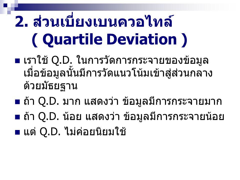 2. ส่วนเบี่ยงเบนควอไทล์ ( Quartile Deviation )