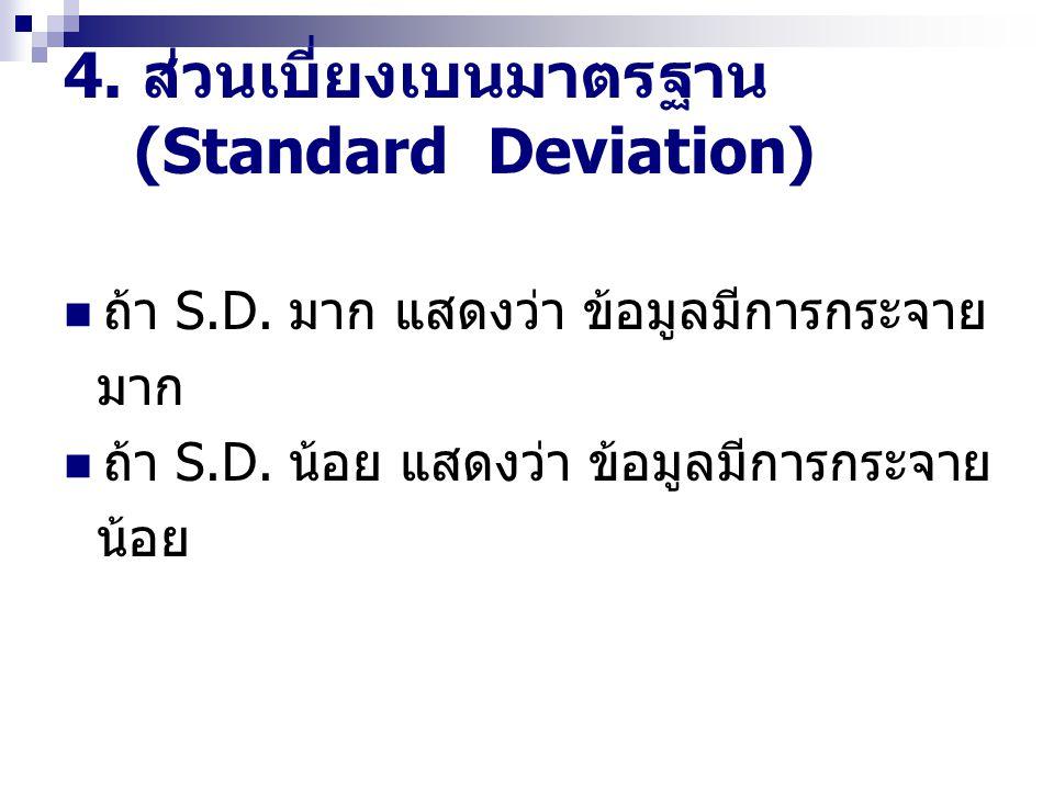 4. ส่วนเบี่ยงเบนมาตรฐาน (Standard Deviation)