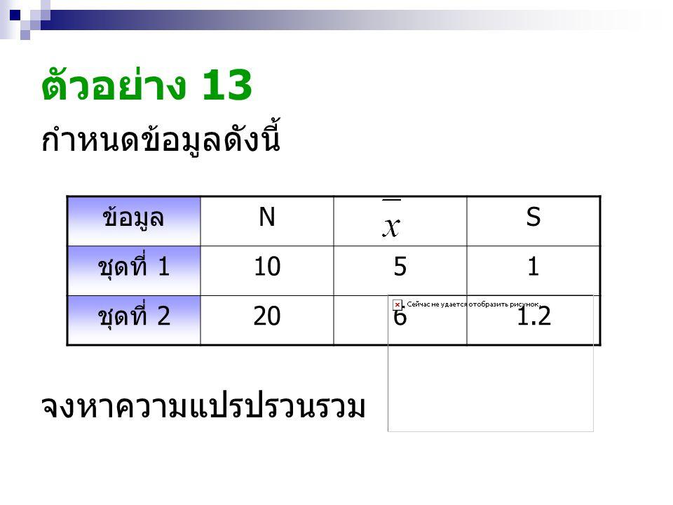 ตัวอย่าง 13 กำหนดข้อมูลดังนี้ จงหาความแปรปรวนรวม ข้อมูล N S ชุดที่ 1