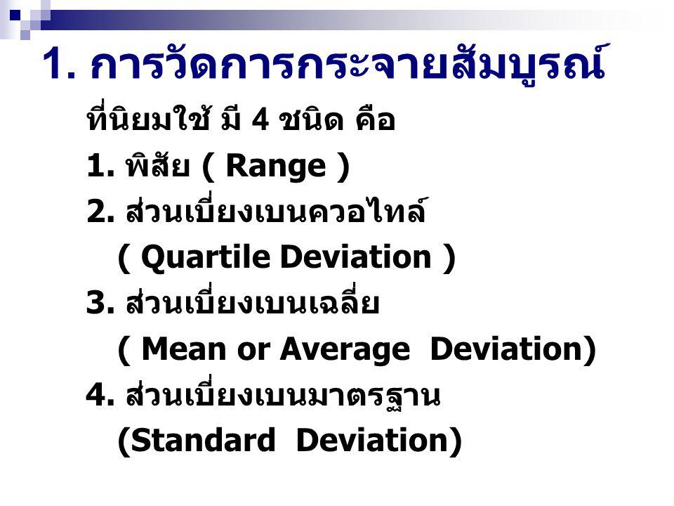 1. การวัดการกระจายสัมบูรณ์