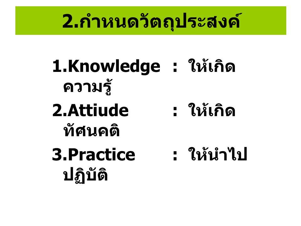 2.กำหนดวัตถุประสงค์ 1.Knowledge : ให้เกิดความรู้