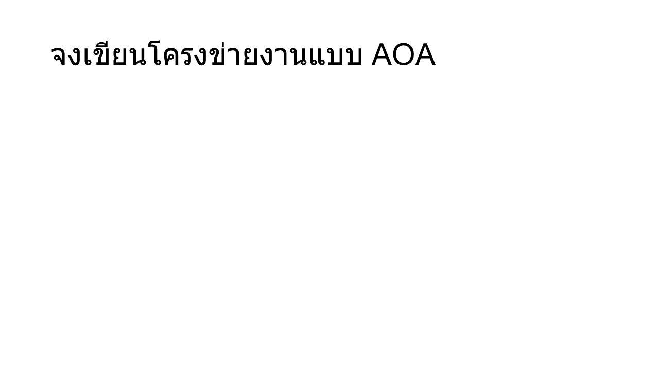 จงเขียนโครงข่ายงานแบบ AOA