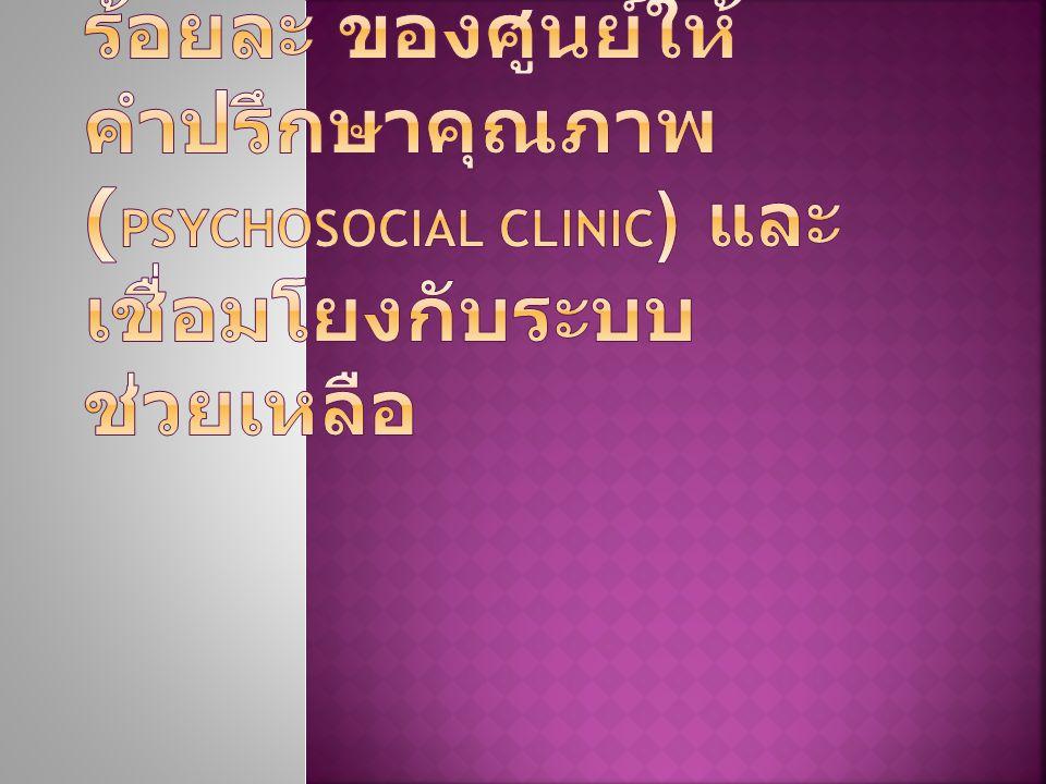 ร้อยละ ของศูนย์ให้คำปรึกษาคุณภาพ (Psychosocial Clinic) และเชื่อมโยงกับระบบช่วยเหลือ