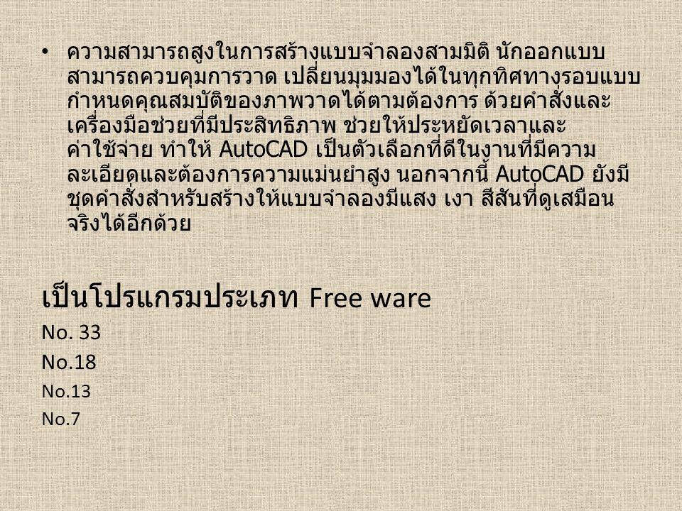 เป็นโปรแกรมประเภท Free ware