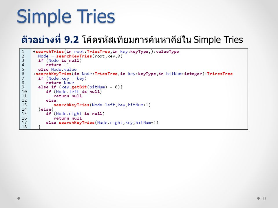 Simple Tries ตัวอย่างที่ 9.2 โค้ดรหัสเทียมการค้นหาคีย์ใน Simple Tries