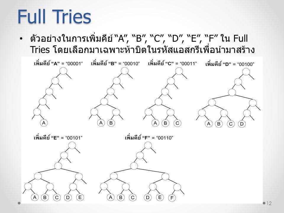 Full Tries ตัวอย่างในการเพิ่มคีย์ A , B , C , D , E , F ใน Full Tries โดยเลือกมาเฉพาะห้าบิตในรหัสแอสกรีเพื่อนำมาสร้างไทร์