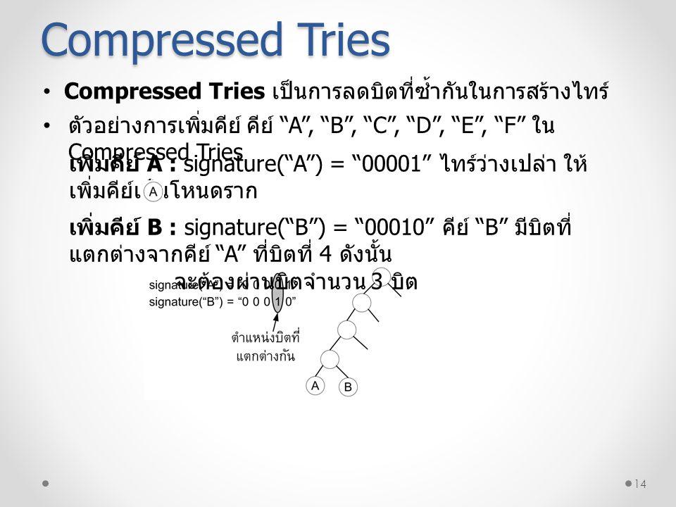 Compressed Tries Compressed Tries เป็นการลดบิตที่ซ้ำกันในการสร้างไทร์