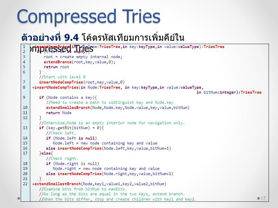 Compressed Tries ตัวอย่างที่ 9.4 โค้ดรหัสเทียมการเพิ่มคีย์ใน Compressed Tries. 1. 2. 3. 4. 5. 6.